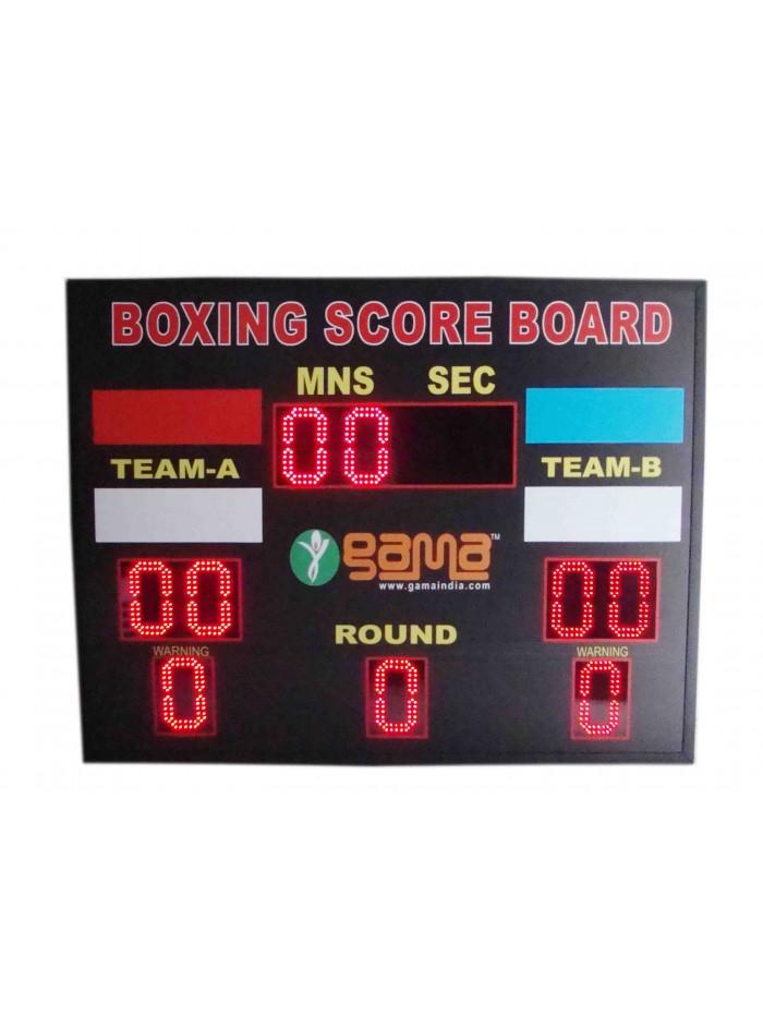 Boxing Scoreboard